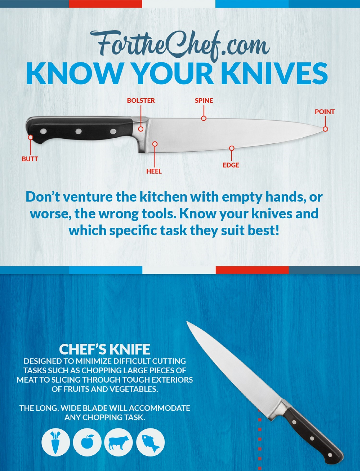 Infographic 8 Different Types Of Knives Explained News