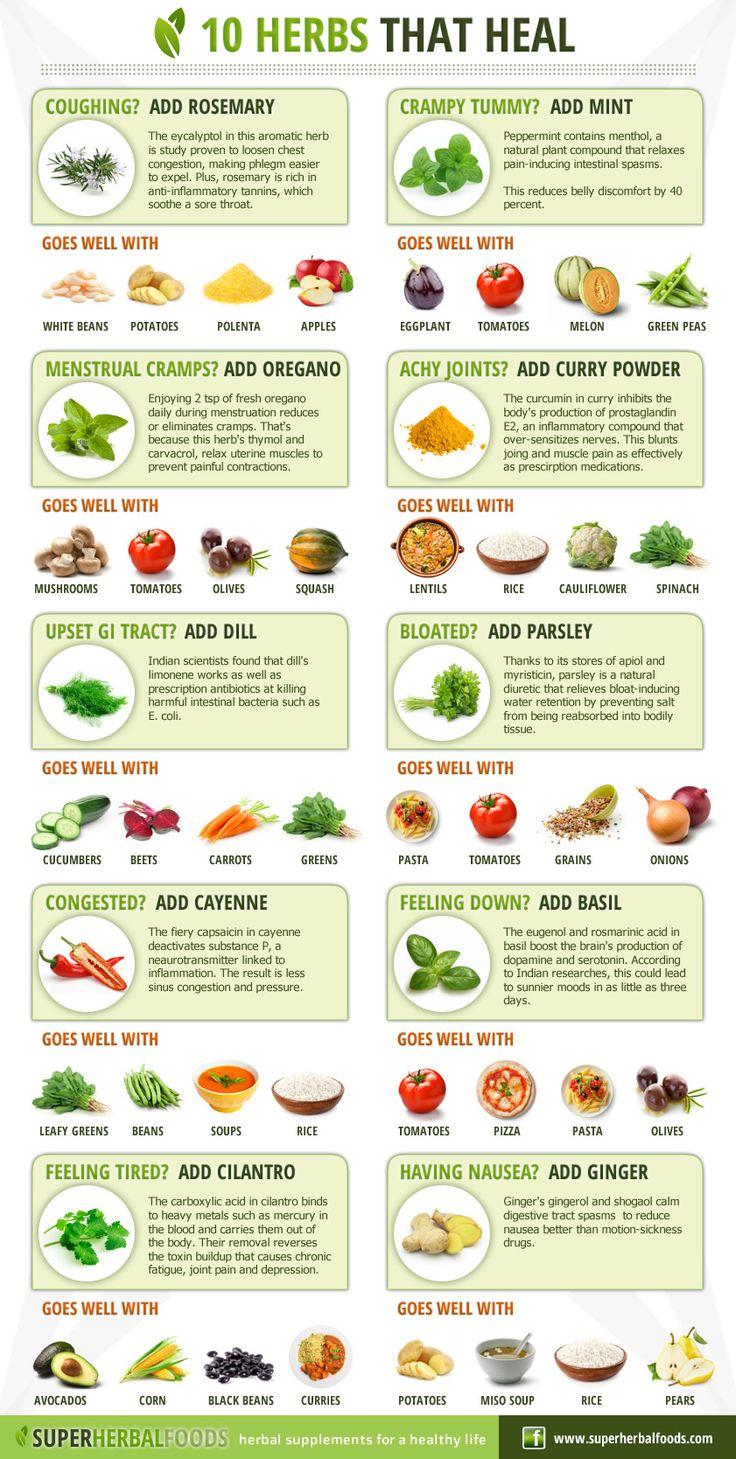 juice cure chart - tiyam