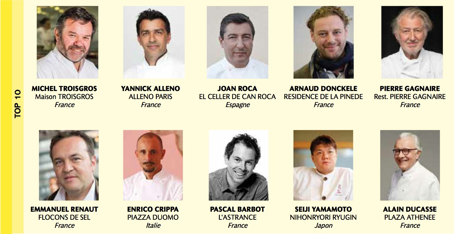 Top 10 Best Chefs in the World Today - Listovative
