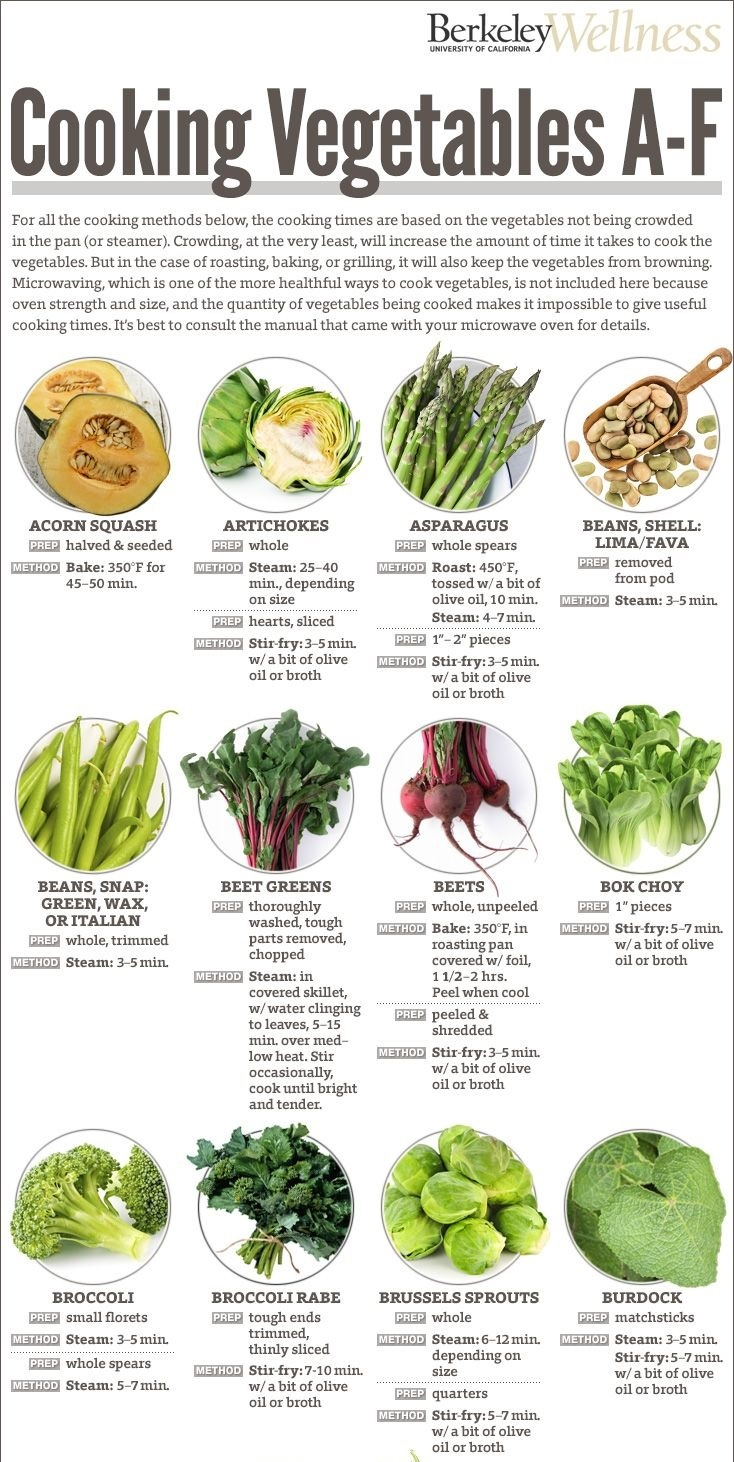 12 Vegetables To Plant In August Zone 9: How To Cook Vegetables: 48 Veggies Explained